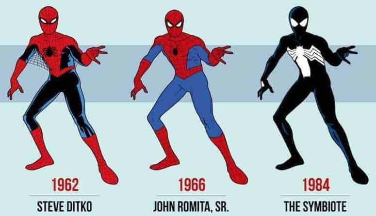 original-spiderman-costumes copy